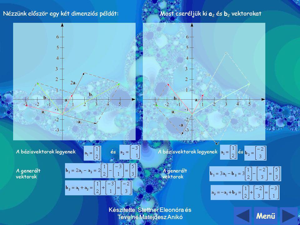 Menü Készítette: Stettner Eleonóra és Tevelné Matejdesz Anikó Ha lerögzítettük a bázist az adott n dimenziós tér minden vektorának koordinátái egyérte