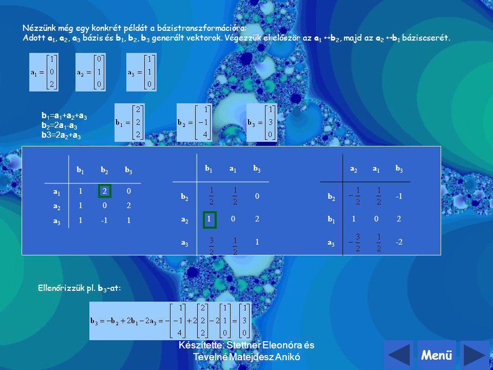 Menü Készítette: Stettner Eleonóra és Tevelné Matejdesz Anikó a2a2 Majd ezt helyettesítsük be a második egyenletbe: Nézzük meg ugyanezt egy kicsit átt
