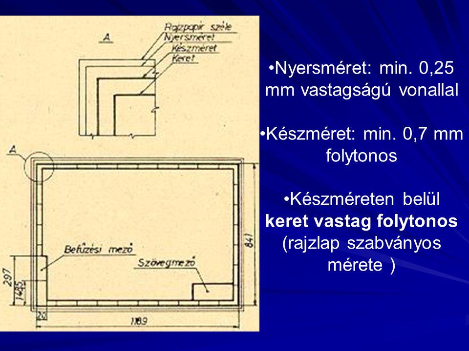 Nyersméret: min. 0,25 mm vastagságú vonallal Készméret: min. 0,7 mm folytonos Készméreten belül keret vastag folytonos (rajzlap szabványos mérete )