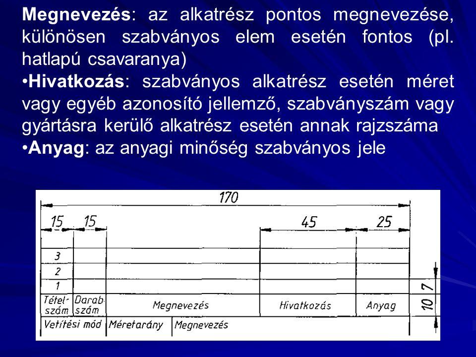 Megnevezés: az alkatrész pontos megnevezése, különösen szabványos elem esetén fontos (pl. hatlapú csavaranya) Hivatkozás: szabványos alkatrész esetén