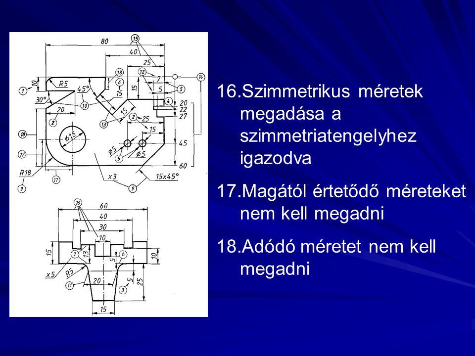 16.Szimmetrikus méretek megadása a szimmetriatengelyhez igazodva 17.Magától értetődő méreteket nem kell megadni 18.Adódó méretet nem kell megadni
