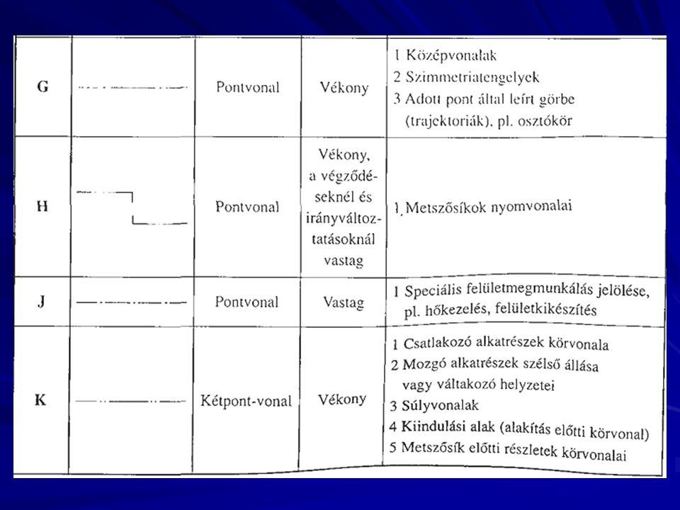 RAJZOLÁSI KÖVETELMÉNYEK (A) 1.A vonalak elemei (pontok, vonalkák) közötti hézagok egy vonalon belül végig azonosak legyenek.