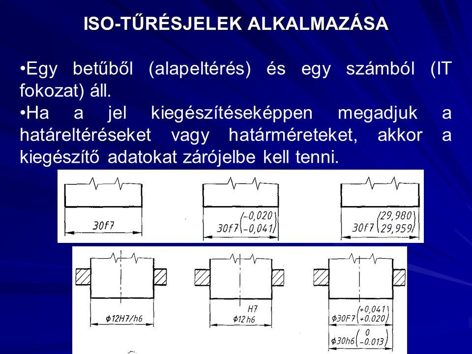 ISO-TŰRÉSJELEK ALKALMAZÁSA Egy betűből (alapeltérés) és egy számból (IT fokozat) áll. Ha a jel kiegészítéseképpen megadjuk a határeltéréseket vagy hat