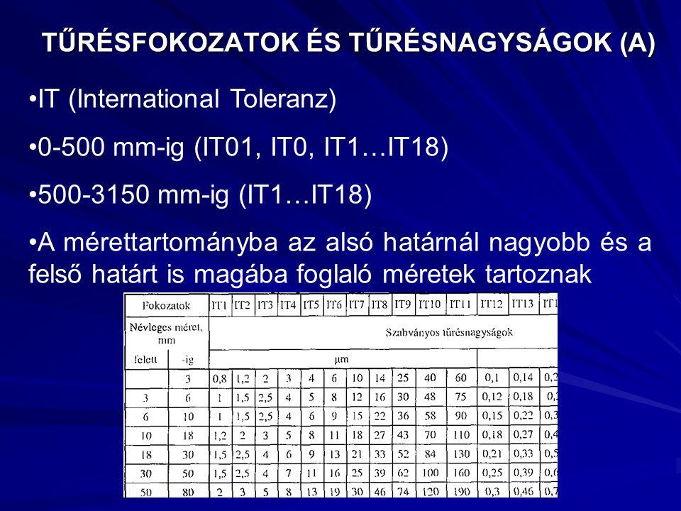 TŰRÉSFOKOZATOK ÉS TŰRÉSNAGYSÁGOK (A) IT (International Toleranz) 0-500 mm-ig (IT01, IT0, IT1…IT18) 500-3150 mm-ig (IT1…IT18) A mérettartományba az als