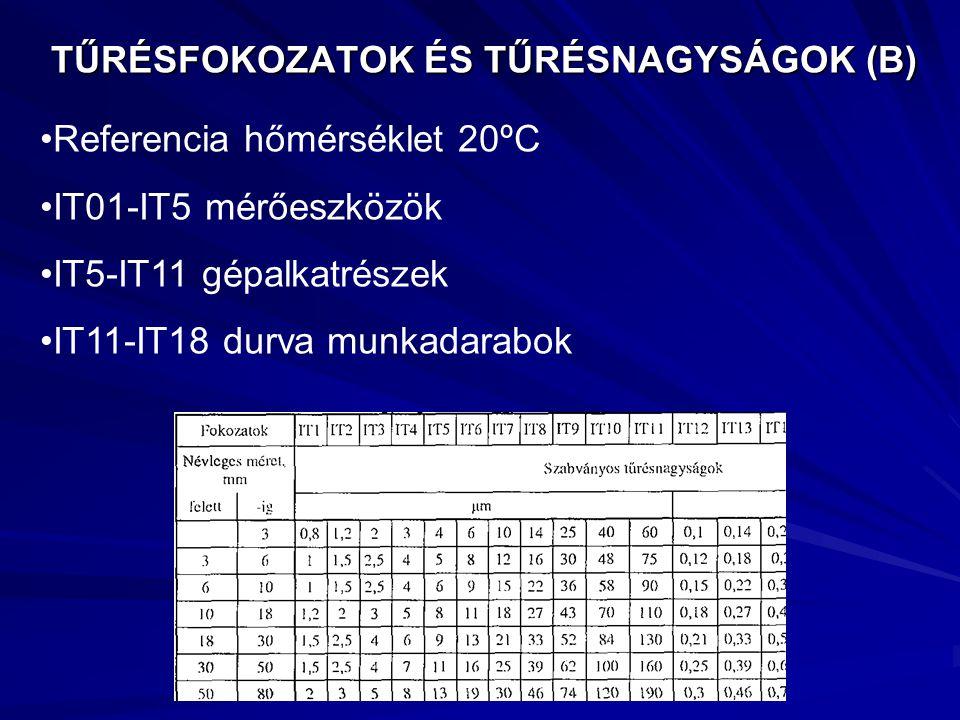TŰRÉSFOKOZATOK ÉS TŰRÉSNAGYSÁGOK (B) Referencia hőmérséklet 20ºC IT01-IT5 mérőeszközök IT5-IT11 gépalkatrészek IT11-IT18 durva munkadarabok