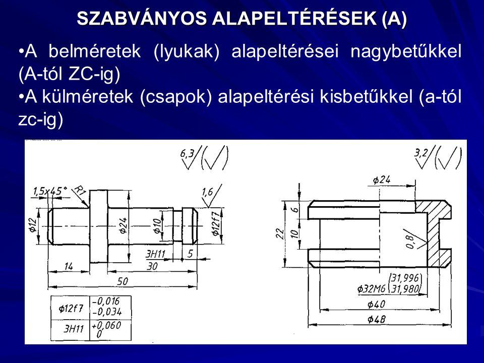 SZABVÁNYOS ALAPELTÉRÉSEK (A) A belméretek (lyukak) alapeltérései nagybetűkkel (A-tól ZC-ig) A külméretek (csapok) alapeltérési kisbetűkkel (a-tól zc-i
