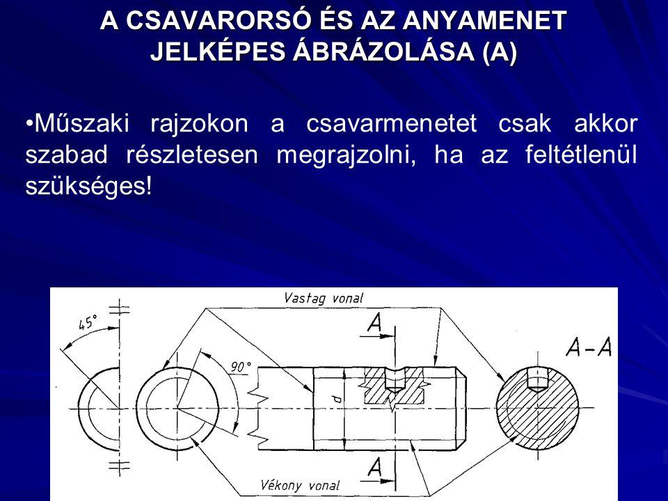 A CSAVARORSÓ ÉS AZ ANYAMENET JELKÉPES ÁBRÁZOLÁSA (A) Műszaki rajzokon a csavarmenetet csak akkor szabad részletesen megrajzolni, ha az feltétlenül szü