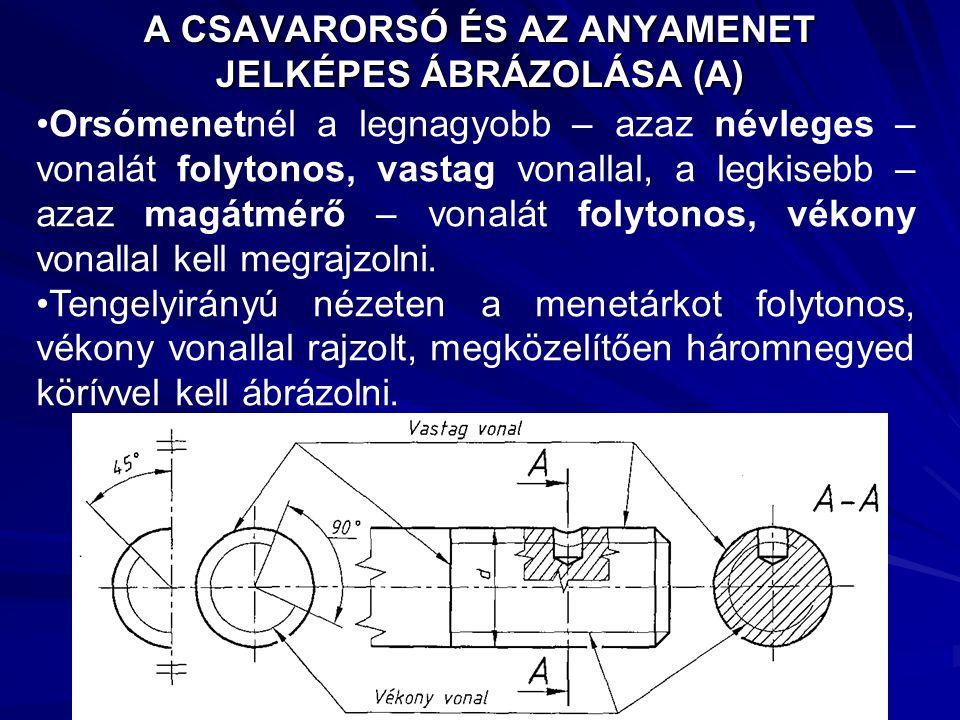 A CSAVARORSÓ ÉS AZ ANYAMENET JELKÉPES ÁBRÁZOLÁSA (A) Orsómenetnél a legnagyobb – azaz névleges – vonalát folytonos, vastag vonallal, a legkisebb – aza