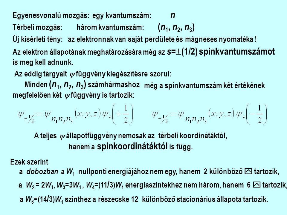 Egyenesvonalú mozgás: egy kvantumszám: n Térbeli mozgás: három kvantumszám: ( n 1, n 2, n 3 ) Új kisérleti tény: az elektronnak van saját perdülete és mágneses nyomatéka .