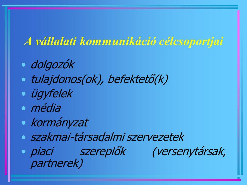 A vállalati kommunikáció célcsoportjai dolgozók tulajdonos(ok), befektető(k) ügyfelek média kormányzat szakmai-társadalmi szervezetek piaci szereplők (versenytársak, partnerek)