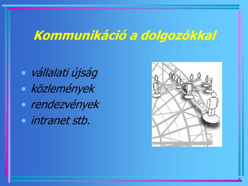 Kommunikáció a dolgozókkal vállalati újság közlemények rendezvények intranet stb.