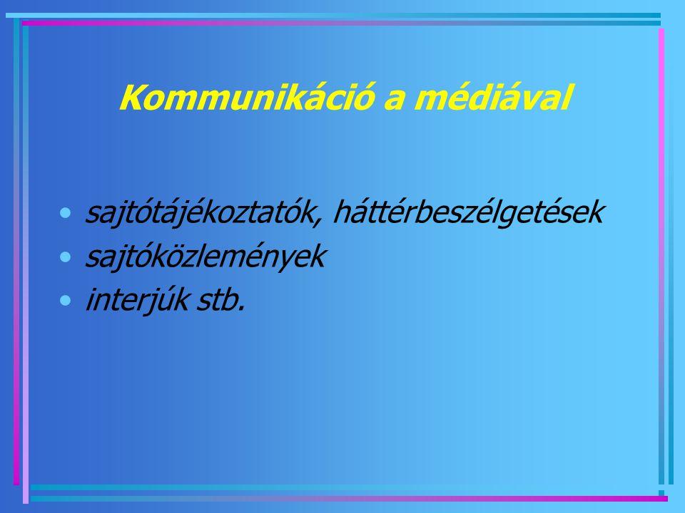 Kommunikáció a médiával sajtótájékoztatók, háttérbeszélgetések sajtóközlemények interjúk stb.