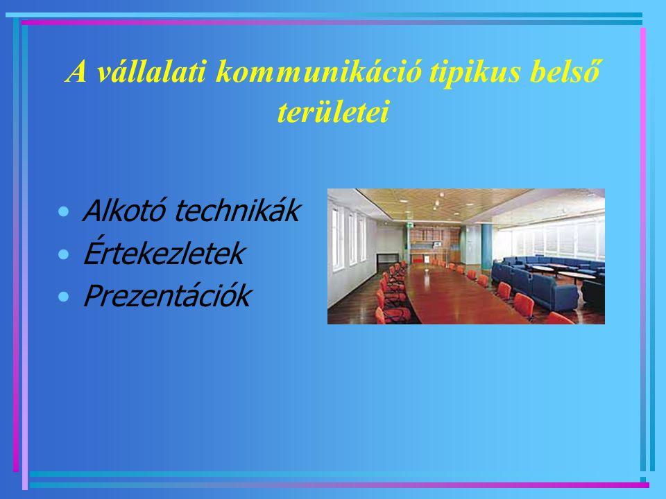A vállalati kommunikáció tipikus belső területei Alkotó technikák Értekezletek Prezentációk