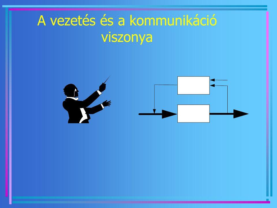 A vezetés és a kommunikáció viszonya