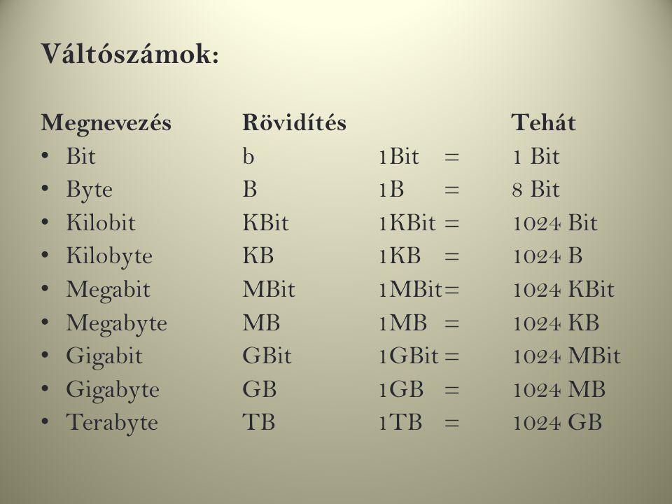 Váltószámok: MegnevezésRövidítésTehát Bitb1Bit=1 Bit ByteB1B=8 Bit KilobitKBit1KBit=1024 Bit KilobyteKB1KB=1024 B MegabitMBit1MBit=1024 KBit MegabyteM
