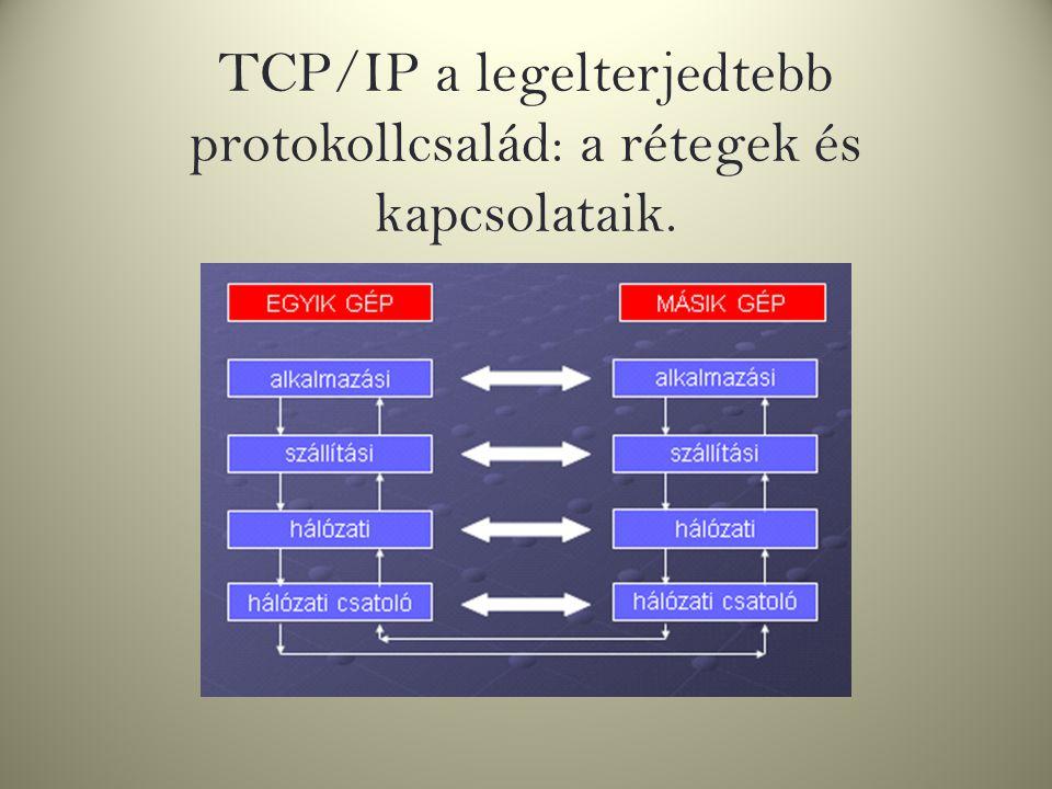 TCP/IP: (Transmission Control Protokoll / Internet Protokoll) Az Internet ezzel a protokollal m ű ködik, ezért alkalmazása egyre gyakoribb helyi hálózatokon is.