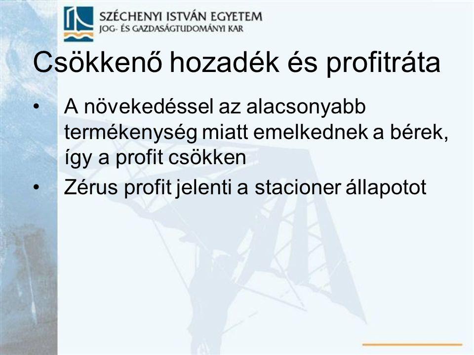 Csökkenő hozadék és profitráta A növekedéssel az alacsonyabb termékenység miatt emelkednek a bérek, így a profit csökken Zérus profit jelenti a stacioner állapotot