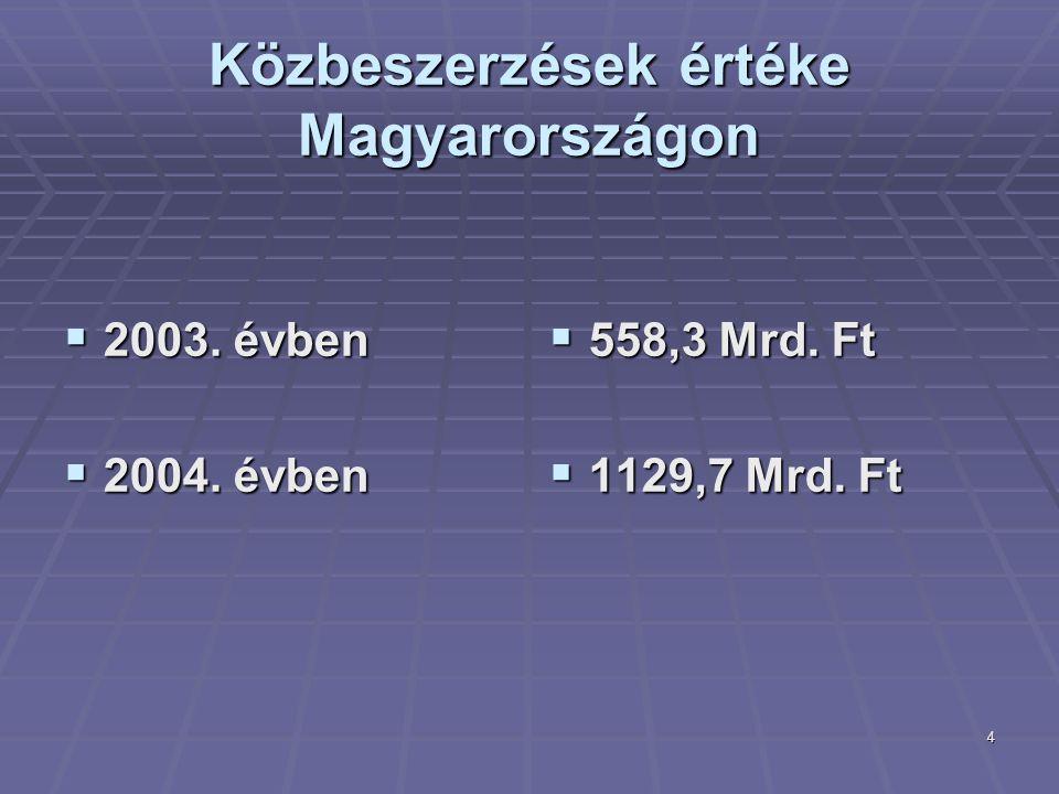 4 Közbeszerzések értéke Magyarországon  2003. évben  2004. évben  558,3 Mrd. Ft  1129,7 Mrd. Ft