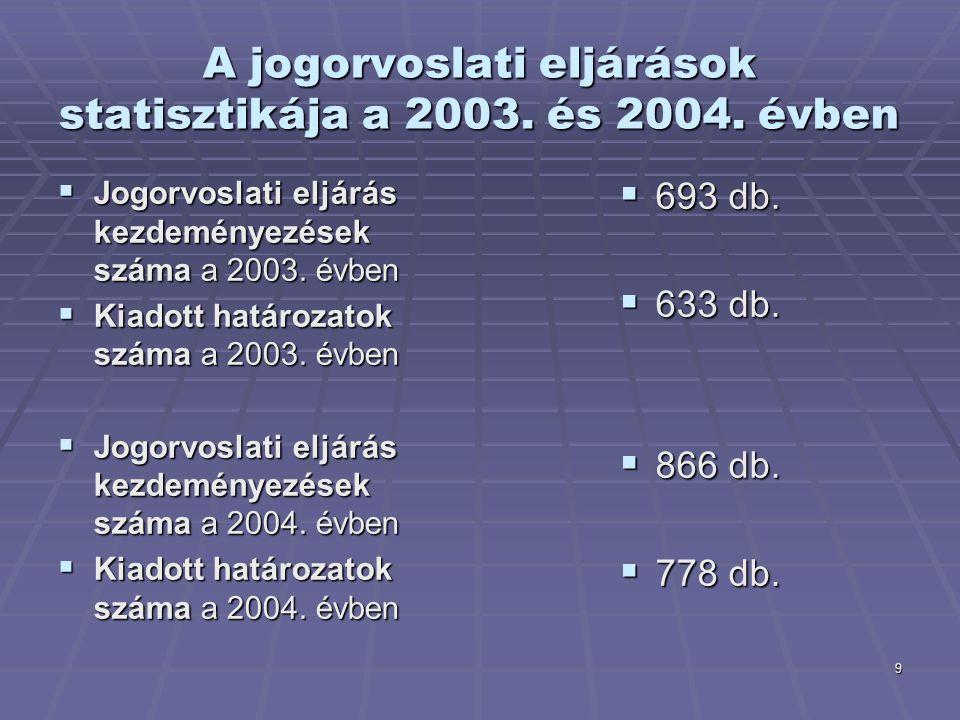 9 A jogorvoslati eljárások statisztikája a 2003. és 2004. évben  Jogorvoslati eljárás kezdeményezések száma a 2003. évben  Kiadott határozatok száma