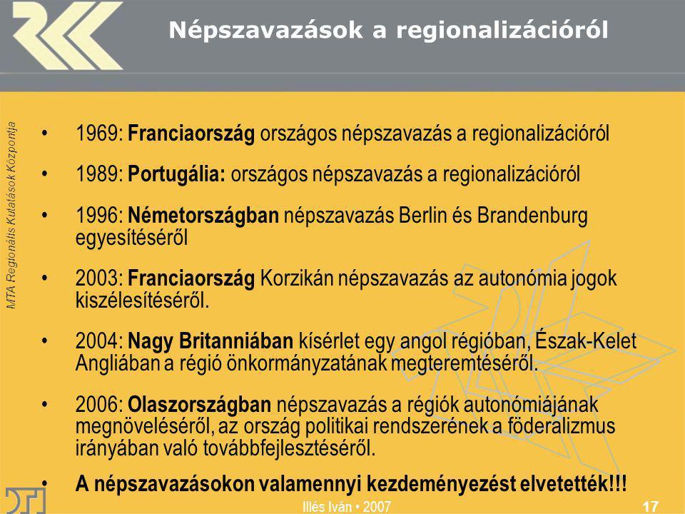 MTA Regionális Kutatások Központja Illés Iván 2007 17 Népszavazások a regionalizációról 1969: Franciaország országos népszavazás a regionalizációról 1