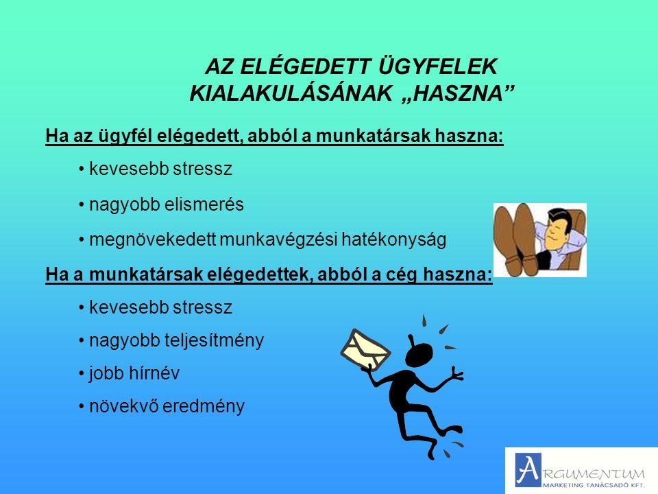 """AZ ELÉGEDETT ÜGYFELEK KIALAKULÁSÁNAK """"HASZNA"""" Ha az ügyfél elégedett, abból a munkatársak haszna: kevesebb stressz nagyobb elismerés megnövekedett mun"""