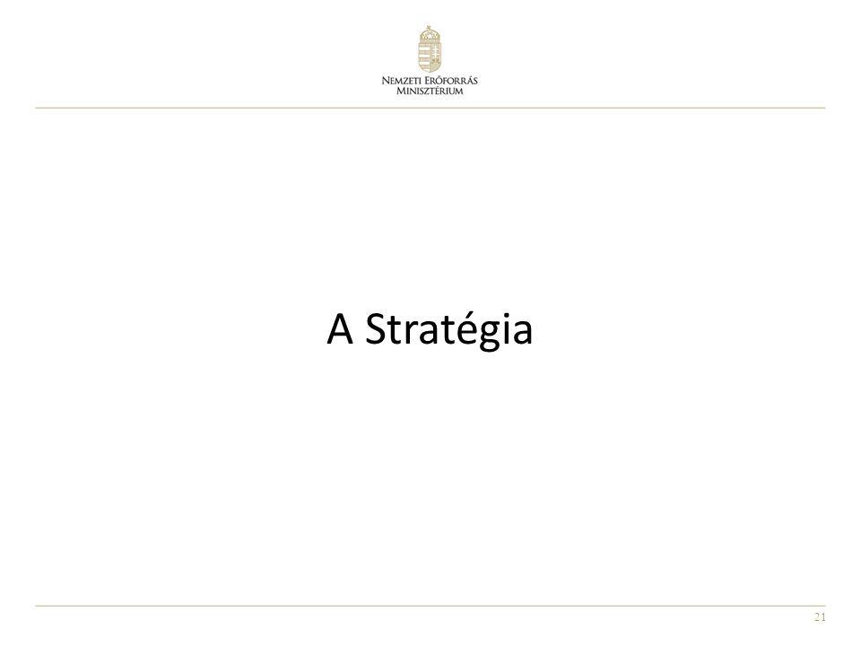 21 A Stratégia