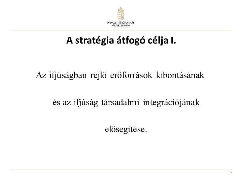 35 A stratégia átfogó célja I.