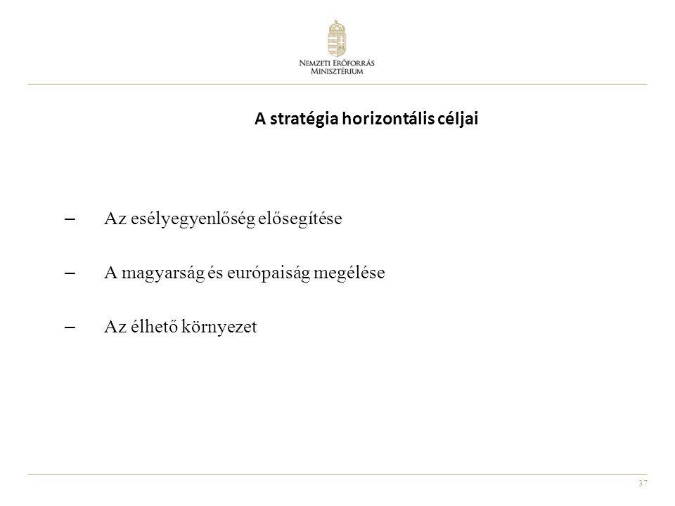 37 A stratégia horizontális céljai – Az esélyegyenlőség elősegítése – A magyarság és európaiság megélése – Az élhető környezet