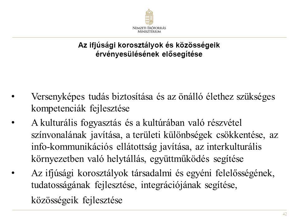 42 Versenyképes tudás biztosítása és az önálló élethez szükséges kompetenciák fejlesztése A kulturális fogyasztás és a kultúrában való részvétel színv