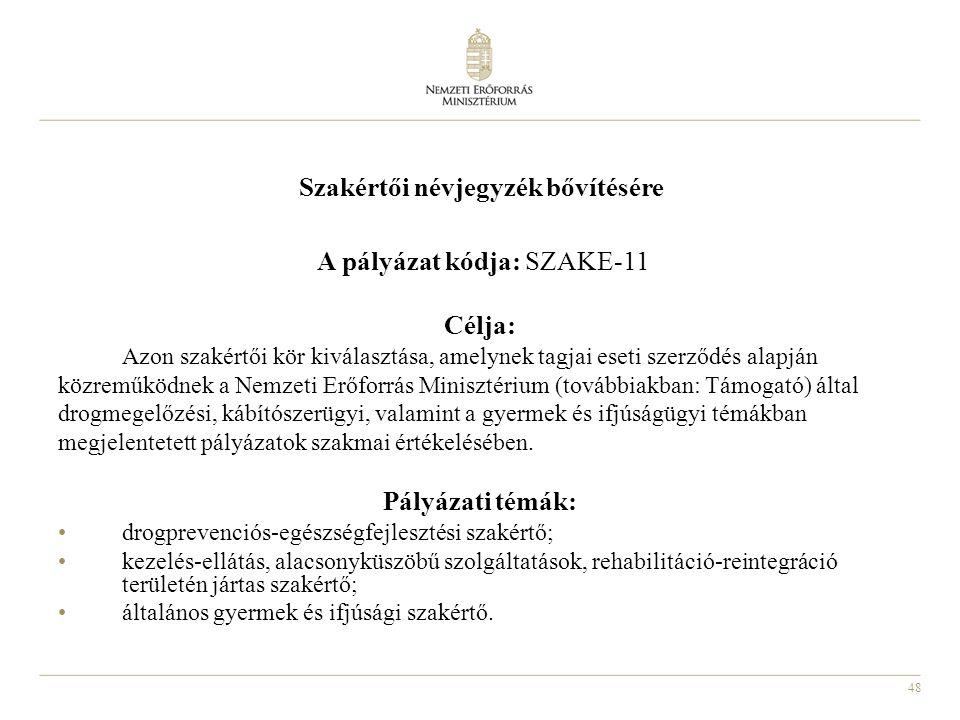 48 Szakértői névjegyzék bővítésére A pályázat kódja: SZAKE-11 Célja: Azon szakértői kör kiválasztása, amelynek tagjai eseti szerződés alapján közreműk