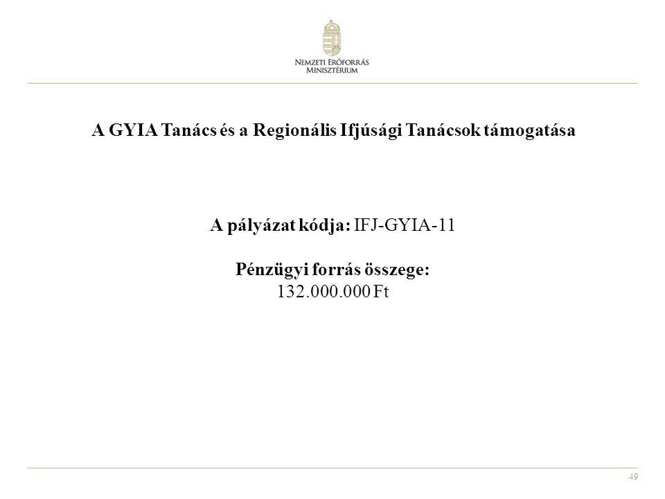 49 A GYIA Tanács és a Regionális Ifjúsági Tanácsok támogatása A pályázat kódja: IFJ-GYIA-11 Pénzügyi forrás összege: 132.000.000 Ft