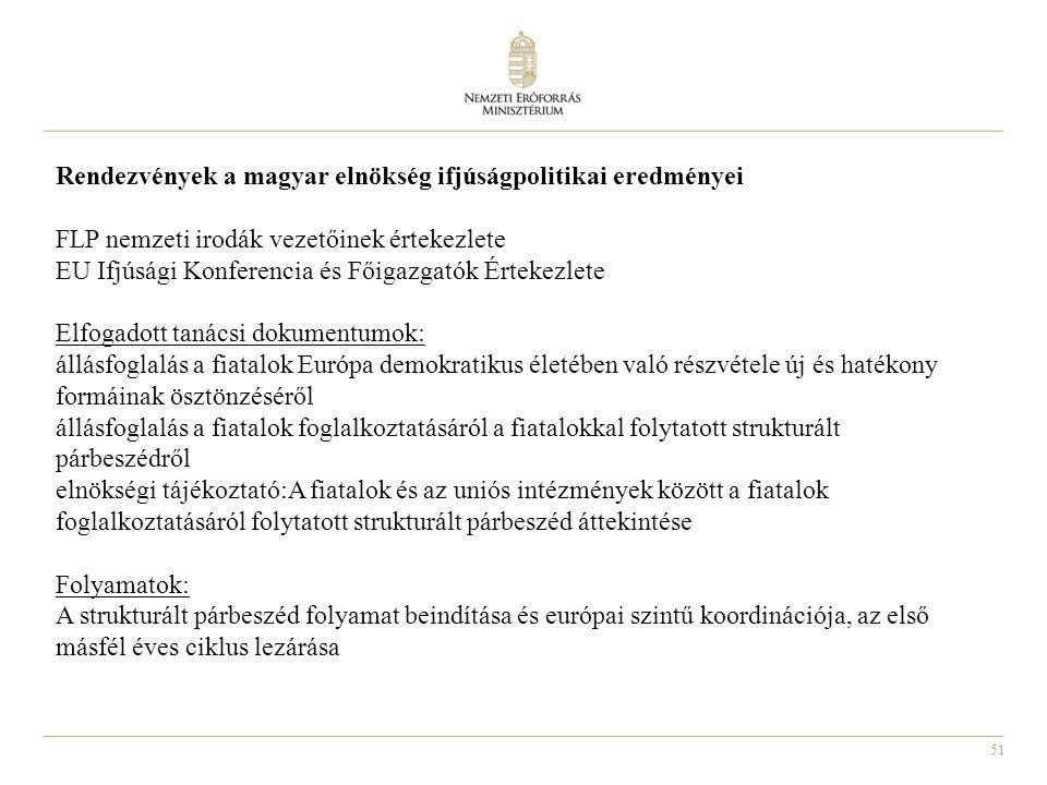 51 Rendezvények a magyar elnökség ifjúságpolitikai eredményei FLP nemzeti irodák vezetőinek értekezlete EU Ifjúsági Konferencia és Főigazgatók Értekez