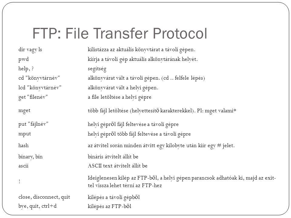 FTP: File Transfer Protocol dir vagy lskilistázza az aktuális könyvtárat a távoli gépen.
