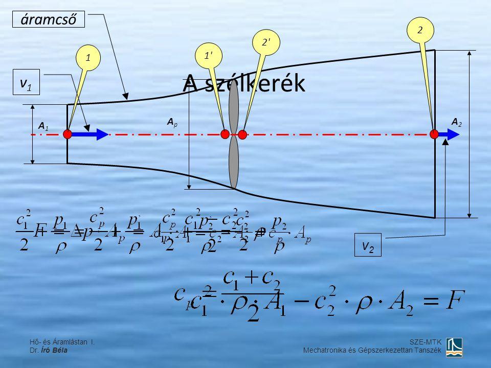 A propellerhatásfok A szélkerék által a mozgó levegő energiájából hasznosított energiamennyiség az összes energiamennyiséghez képest c 1 =a szélsebesség c p =a propellernél mérhető sebesség c 2 =a propeller mögött nagy távolságban az elképzelt áramcsőben érvényes sebesség Hő- és Áramlástan I.