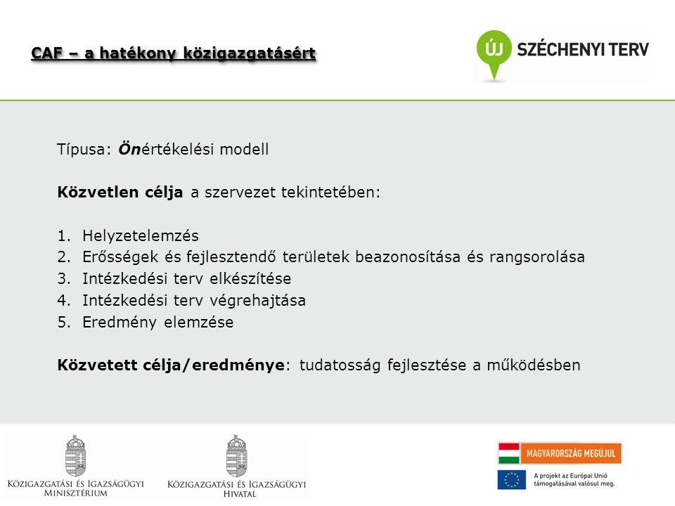 Típusa: Önértékelési modell Közvetlen célja a szervezet tekintetében: 1.Helyzetelemzés 2.Erősségek és fejlesztendő területek beazonosítása és rangsorolása 3.Intézkedési terv elkészítése 4.Intézkedési terv végrehajtása 5.Eredmény elemzése Közvetett célja/eredménye: tudatosság fejlesztése a működésben CAF – a hatékony közigazgatásért