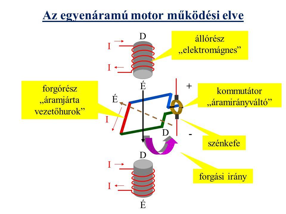 """forgási irány I I D É I I D É É D állórész """"elektromágnes"""" forgórész """"áramjárta vezetőhurok"""" kommutátor """"áramirányváltó"""" szénkefe + - I Az egyenáramú"""