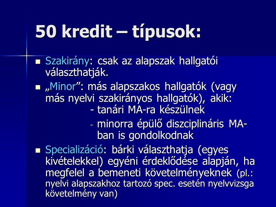 A szakok kínálta 50 kredites képzések: Anglisztika 50 kredites képzés Ki veheti fel.