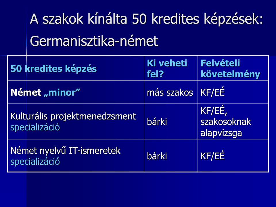A szakok kínálta 50 kredites képzések: Germanisztika-néderlandisztika 50 kredites képzés Ki veheti fel.