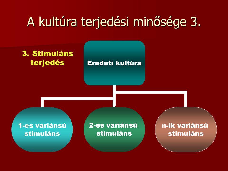 A kultúra terjedési minősége 3. Eredeti kultúra 1-es variánsú stimuláns 2-es variánsú stimuláns n-ik variánsú stimuláns 3. Stimuláns terjedés