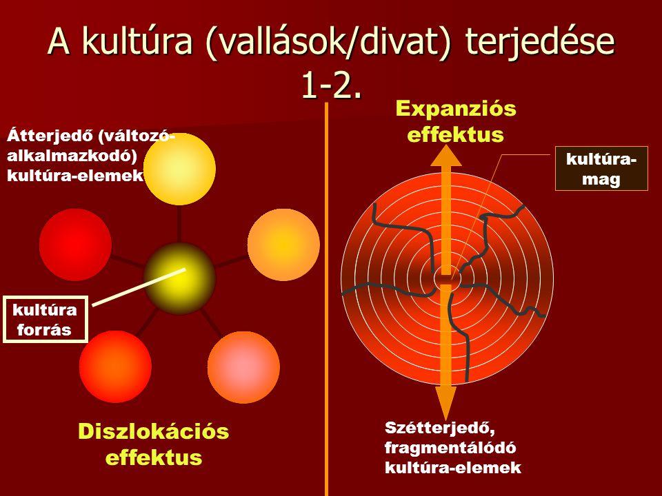 A kultúra terjedési minősége 1-2.Elit Középrétegek Alsó társ-i rétegek 1.