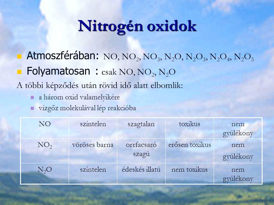 Az atmoszférában folyamatosan megtalálható nitrogén-oxidok fizikai tulajdonságai atmoszférikus nyomáson Nitrogén- monoxid NO Nitrogén-dioxid NO 2 Dinitrogén-oxid N 2 O molekulatömeg304644 Olvadáspont o C -164-11-91 Forráspont o C -15221-89 Sűrűség 0 0 C, 101.3 kPa 25 0 C, 101.3 kPa 1.250 g/dm 3 1.145 g/dm 3 2.052 g/dm 3 1,916 g/dm 3 1,963 g/dm 3 1.833 g/dm 3 Oldhatóság vízben * 0 0 C 101.3 kPa 73,4 cm 3 / dm 3 (97.7 ppmm) ** bomlik1305 cm 3 /dm 3 Konverziós faktorok 0 0 C, 101.3 kPa 1 mg/m 3 = 0.747 ppmv *** 1 ppmv = 1.339 mg/m 3 1 mg/m 3 = 0.487 ppmv *** 1 ppmv = 2,053 mg/m 3 1 mg/m 3 = 0,509 ppmv *** 1 ppmv = 1,964 mg/m 3 NO 2 0ºC alatt színtelen nitrogén-tetroxid (N 2 O 4 ) molekulává egyesül → emelkedő hőmérsékleten nitrogén-dioxidá bomlik NO 2 természetes háttér koncentrációja 0,4 – 9,4 μg/m3 (0,2 – 5 ppb) városok felett átlagosan : 20 – 90 μg/m3 (0,01 – 0,05 ppm) időszakosan elérheti : 240 – 850 μg/m3 (0,13 – 0,45 ppm) N 2 O háttér koncentrációja közelítőleg 320 ppb