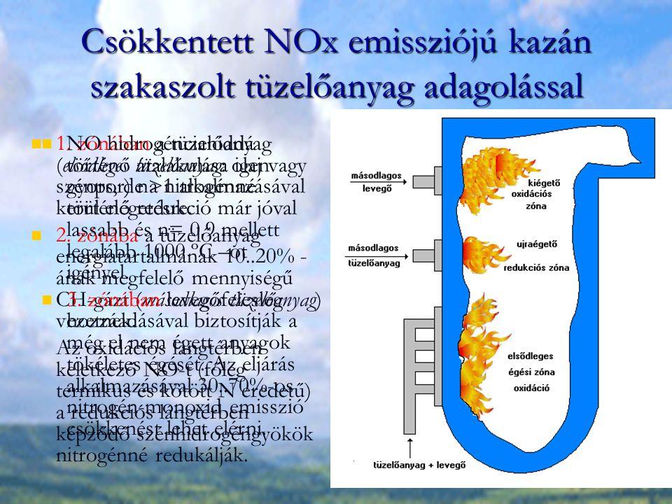 Csökkentett NOx emissziójú kazán szakaszolt tüzelőanyag adagolással 1. zónában a tüzelőanyag (elsődleges tüzelőanyag: olaj vagy szénpor) n>1 alkalmazá