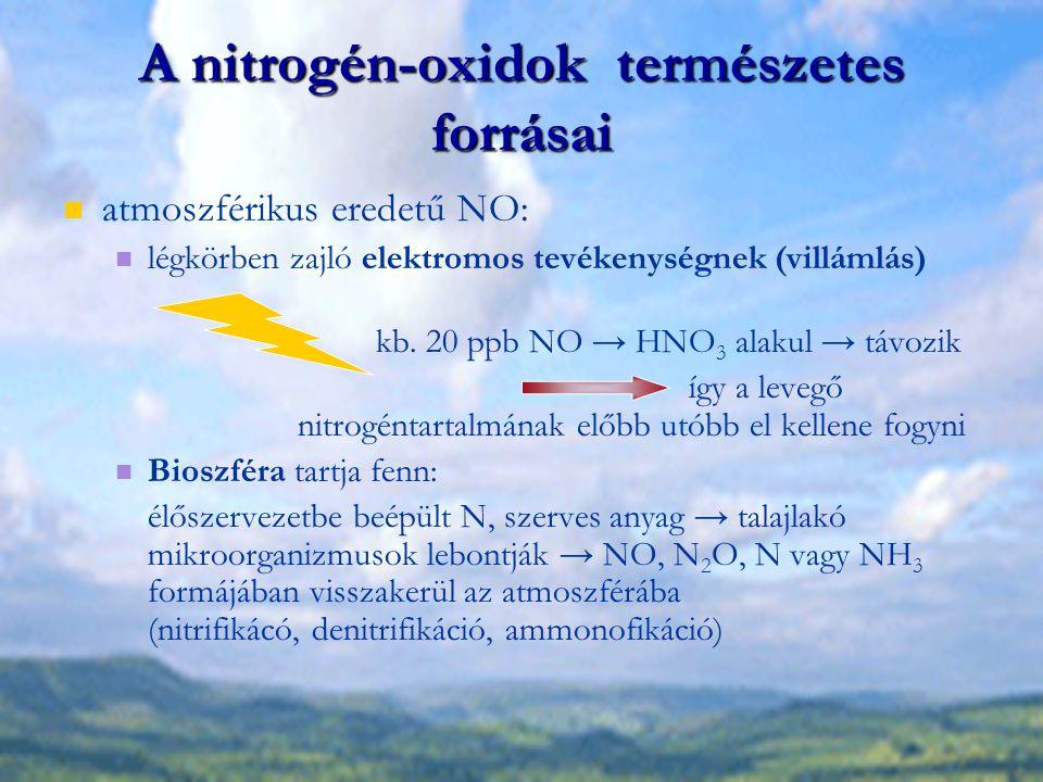 Dinitrogén-oxid képződése katalitikus mellékreakcióként Antropogén N 2 O forrás: a katalizátoros autó (kevesebb, mint a mezőgazdasági tevékenységből származó, de egyre nő) Hármashatású katalizátorokban lejátszódó reakciók mellékterméke: 1.