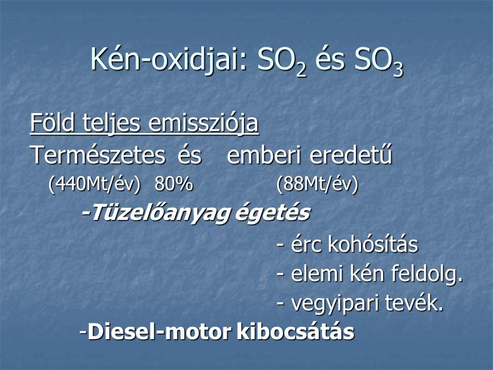 Kén-oxidjai: SO 2 és SO 3 Föld teljes emissziója Természetes ésemberi eredetű (440Mt/év) 80% (88Mt/év) -Tüzelőanyag égetés - érc kohósítás - elemi kén