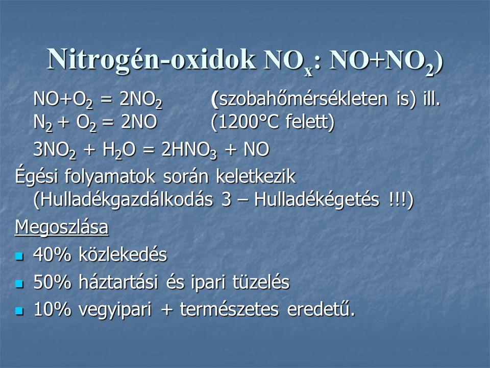 Nitrogén-oxidok NO x : NO+NO 2 ) NO+O 2 = 2NO 2 (szobahőmérsékleten is) ill. N 2 + O 2 = 2NO (1200°C felett) 3NO 2 + H 2 O = 2HNO 3 + NO Égési folyama