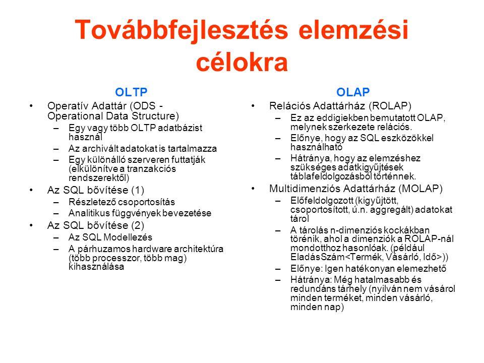 Továbbfejlesztés elemzési célokra OLTP Operatív Adattár (ODS - Operational Data Structure) –Egy vagy több OLTP adatbázist használ –Az archivált adatokat is tartalmazza –Egy különálló szerveren futtatják (elkülönítve a tranzakciós rendszerektől) Az SQL bővítése (1) –Részletező csoportosítás –Analitikus függvények bevezetése Az SQL bővítése (2) –Az SQL Modellezés –A párhuzamos hardware architektúra (több processzor, több mag) kihasználása OLAP Relációs Adattárház (ROLAP) –Ez az eddigiekben bemutatott OLAP, melynek szerkezete relációs.