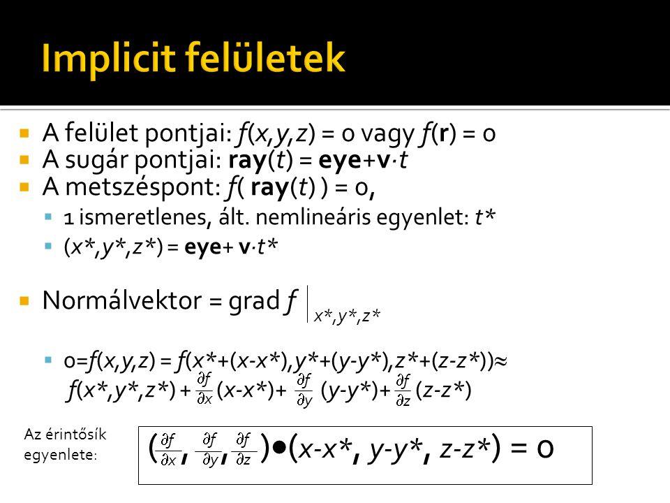 (,, )  ( x-x*, y-y*, z-z* ) = 0  A felület pontjai: f(x,y,z) = 0 vagy f(r) = 0  A sugár pontjai: ray(t) = eye+v·t  A metszéspont: f( ray(t) ) = 0,  1 ismeretlenes, ált.