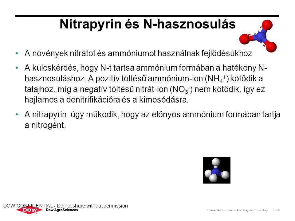 Presentation Footer in Arial Regular 7pt in Gray | 13 Nitrapyrin és N-hasznosulás A növények nitrátot és ammóniumot használnak fejlődésükhöz A kulcské