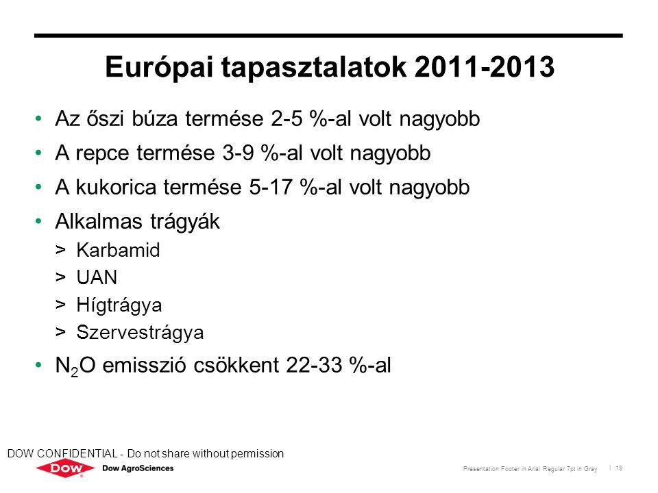 Presentation Footer in Arial Regular 7pt in Gray | 19 Európai tapasztalatok 2011-2013 Az őszi búza termése 2-5 %-al volt nagyobb A repce termése 3-9 %