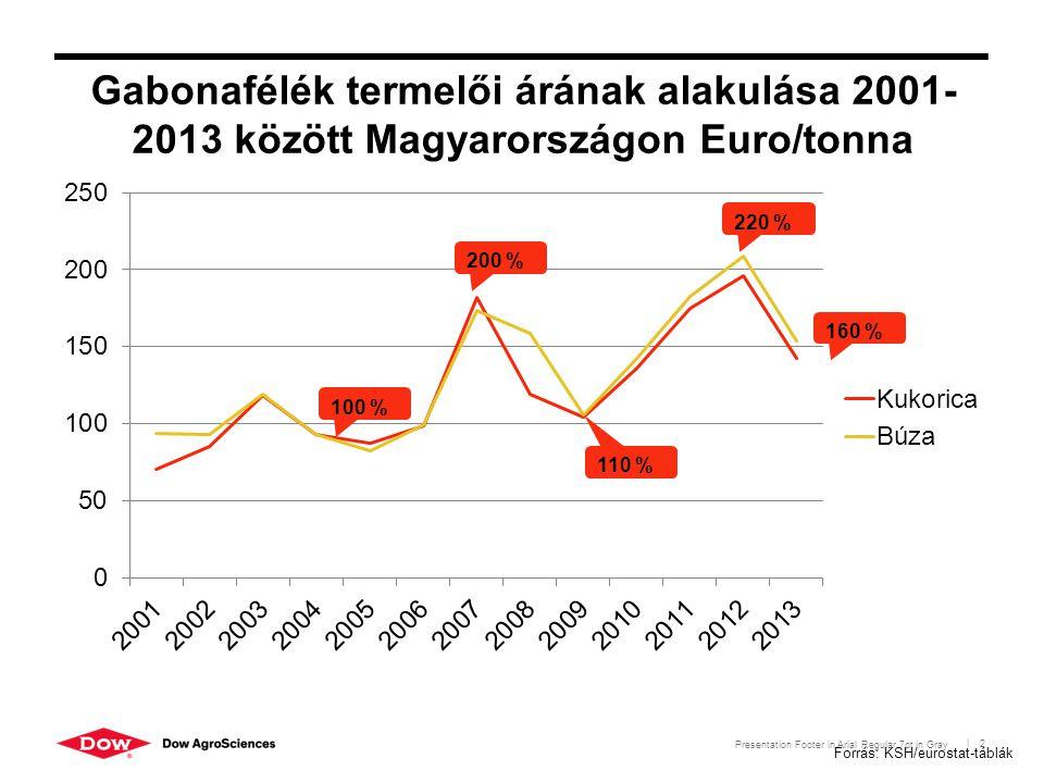 Presentation Footer in Arial Regular 7pt in Gray | 2 Gabonafélék termelői árának alakulása 2001- 2013 között Magyarországon Euro/tonna Forrás: KSH/eur